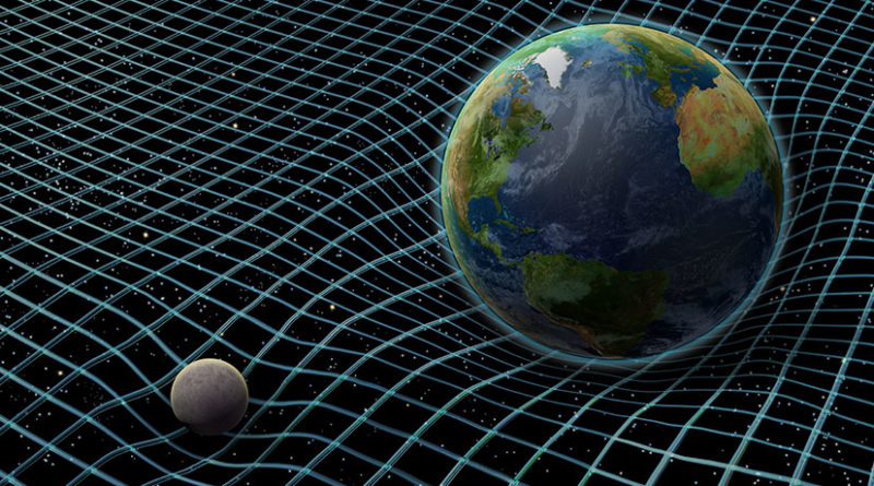 spacetime, rubh, space relativity
